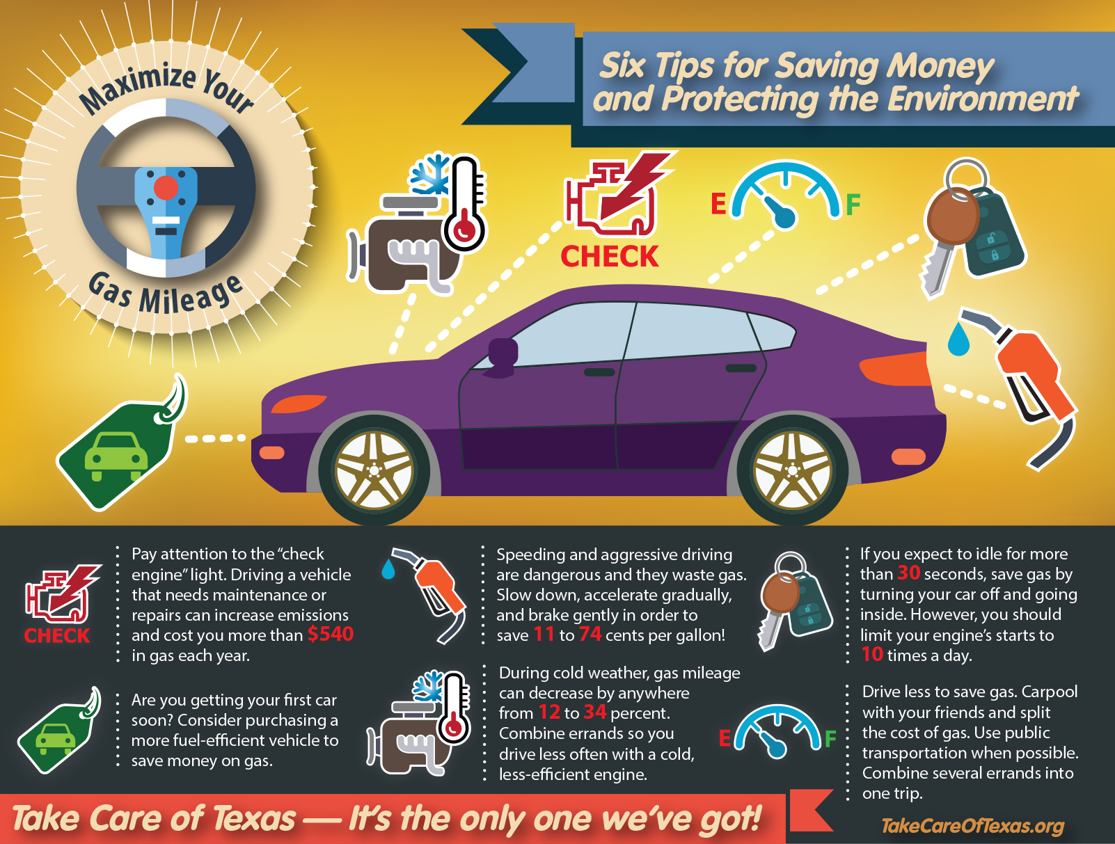 Driving Tips Take Care Of Texas