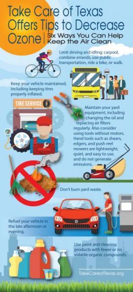 Tips to Decrease Ozone infographic