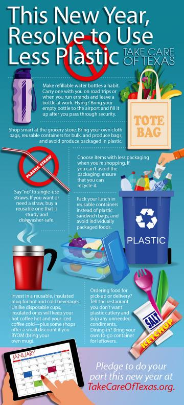 Resolve-to-reduce-plastic.jpg