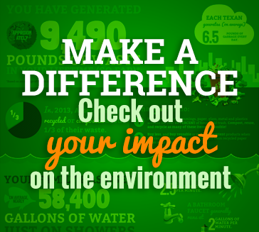 View Your Impact