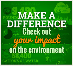 Check out your impact on the environment.