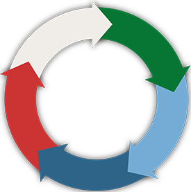 Recycle circle of arrows
