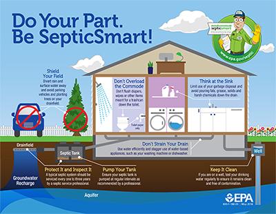septicsmart_infographic