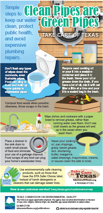 fats oils and grease infographic