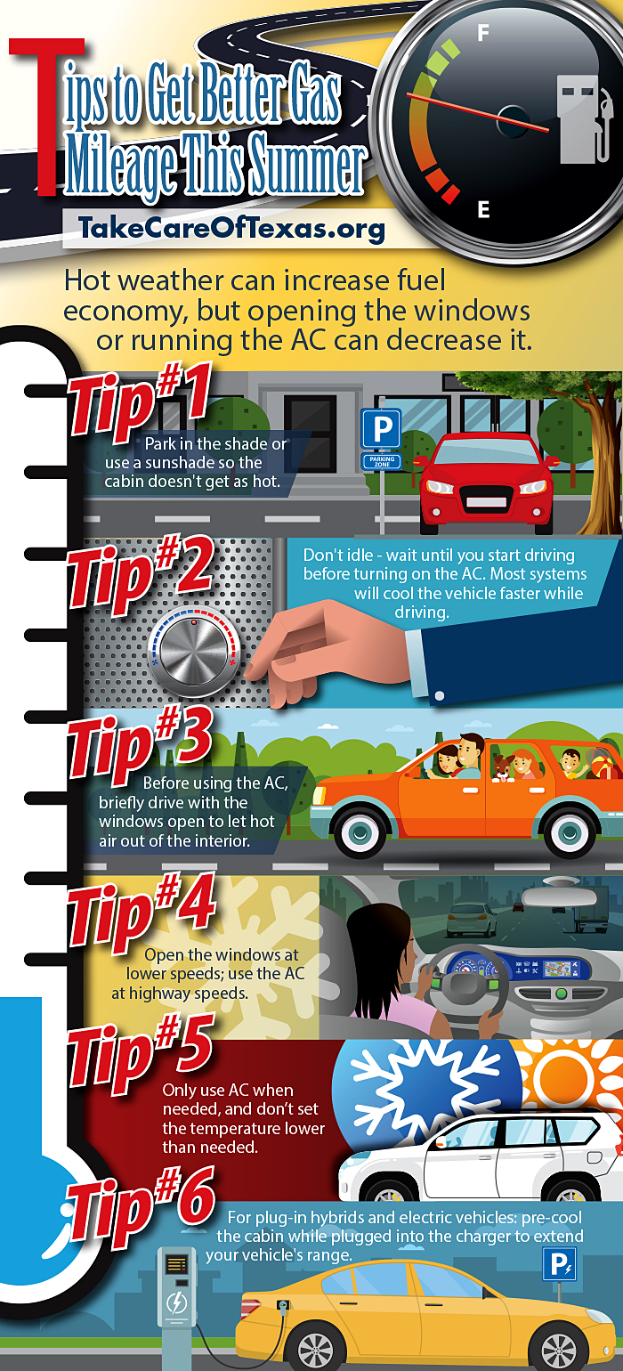Improve gas mileage infographic